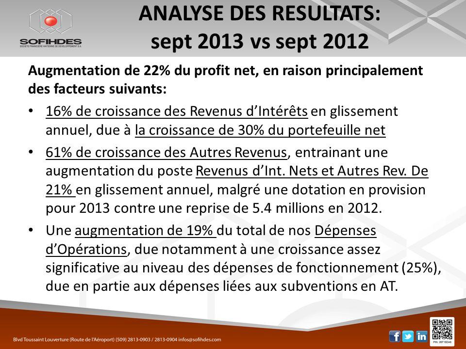 ANALYSE DES RESULTATS: