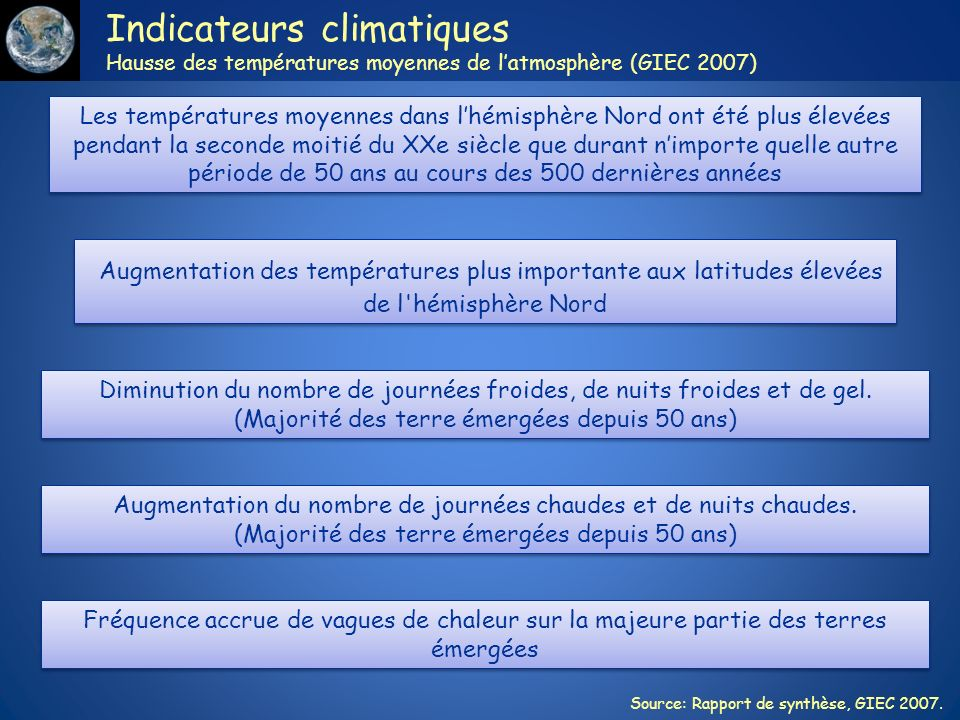 Indicateurs climatiques