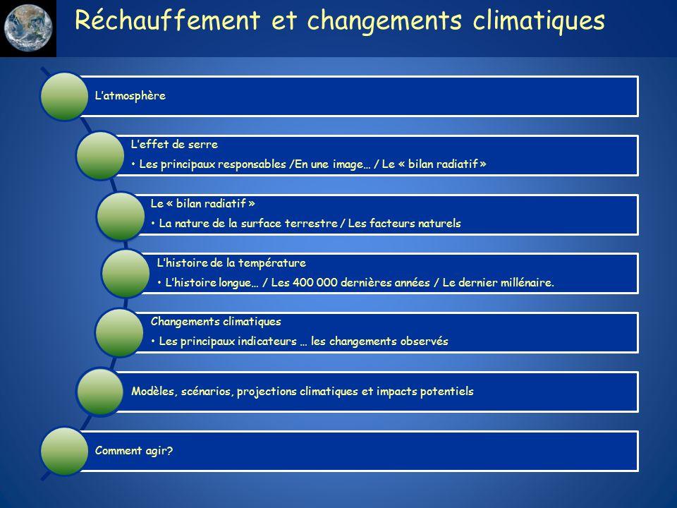 Réchauffement et changements climatiques