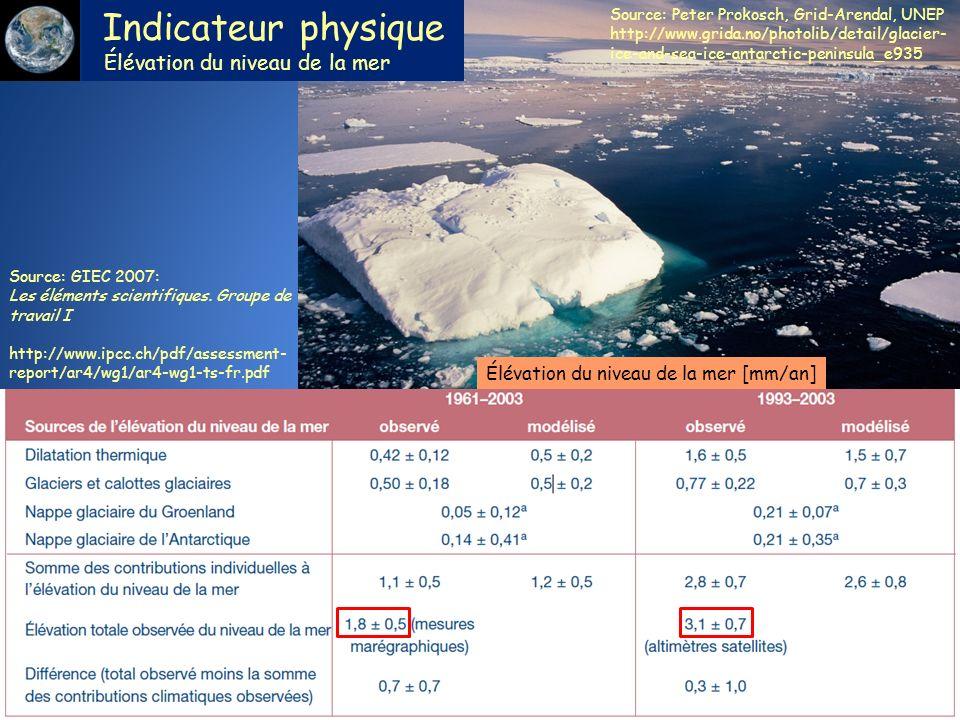 Indicateur physique Élévation du niveau de la mer