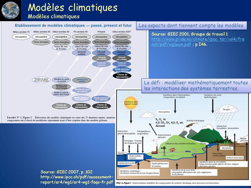 Modèles climatiques Les aspects dont tiennent compte les modèles.