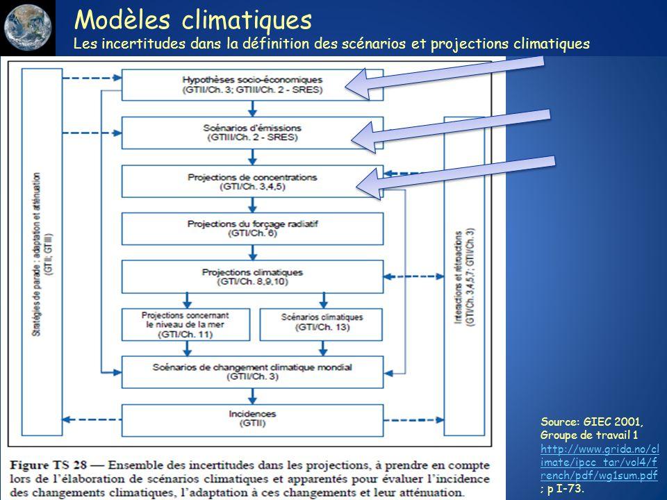 Modèles climatiques Les incertitudes dans la définition des scénarios et projections climatiques.