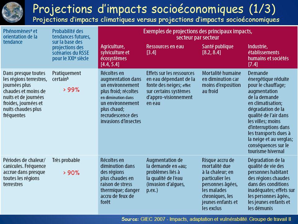 Projections d'impacts socioéconomiques (1/3)