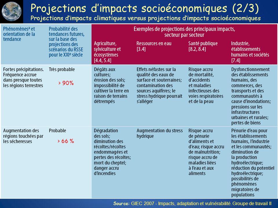 Projections d'impacts socioéconomiques (2/3)