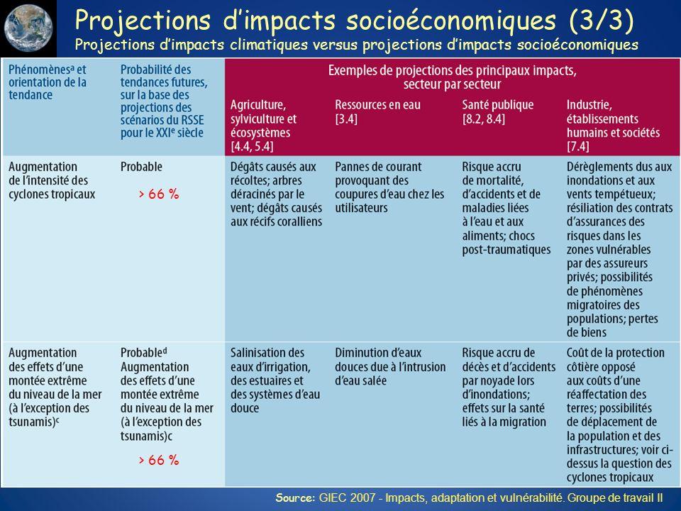 Projections d'impacts socioéconomiques (3/3)