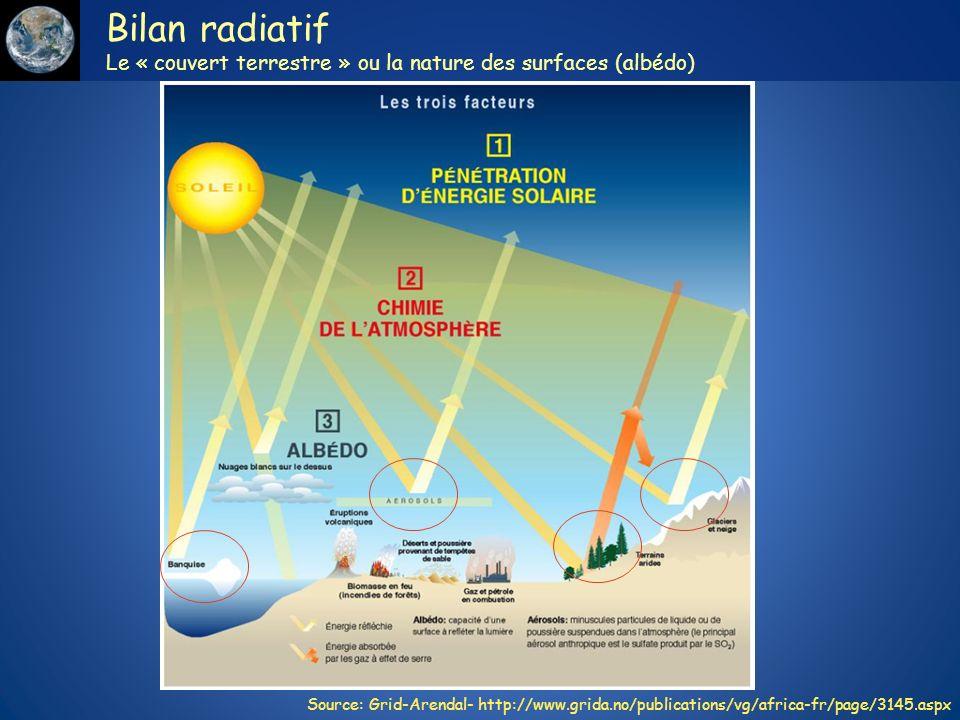 Bilan radiatif Le « couvert terrestre » ou la nature des surfaces (albédo)