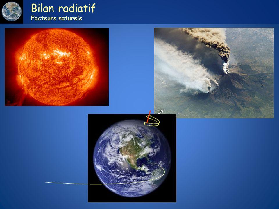 Bilan radiatif Facteurs naturels