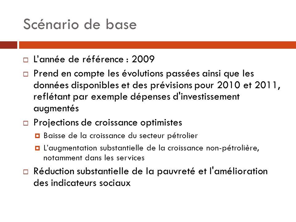 Scénario de base L'année de référence : 2009