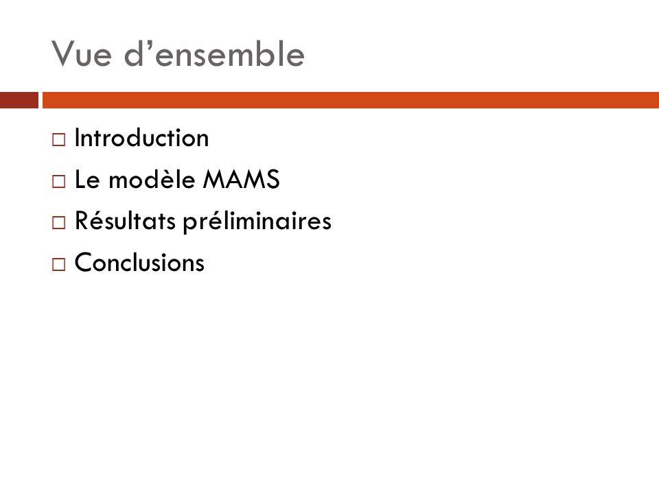 Vue d'ensemble Introduction Le modèle MAMS Résultats préliminaires