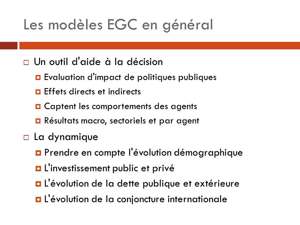 Les modèles EGC en général