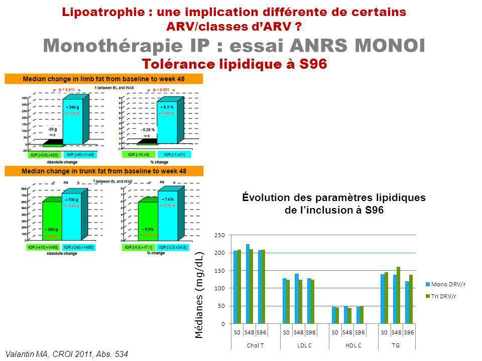 Évolution des paramètres lipidiques