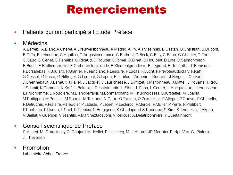 Remerciements Patients qui ont participé à l'Etude Préface Médecins