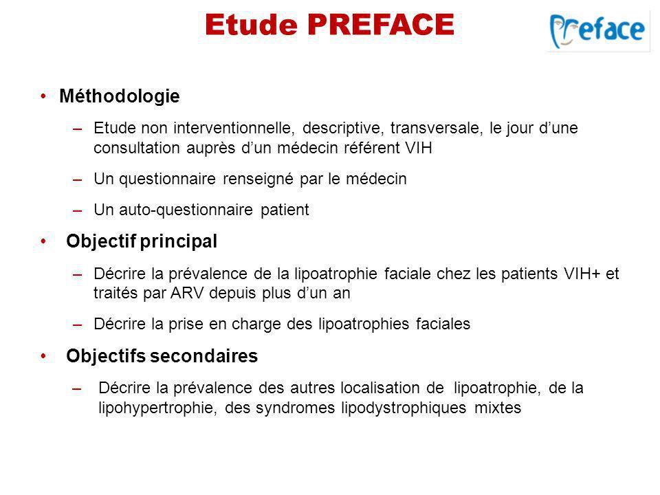 Etude PREFACE Méthodologie Objectif principal Objectifs secondaires