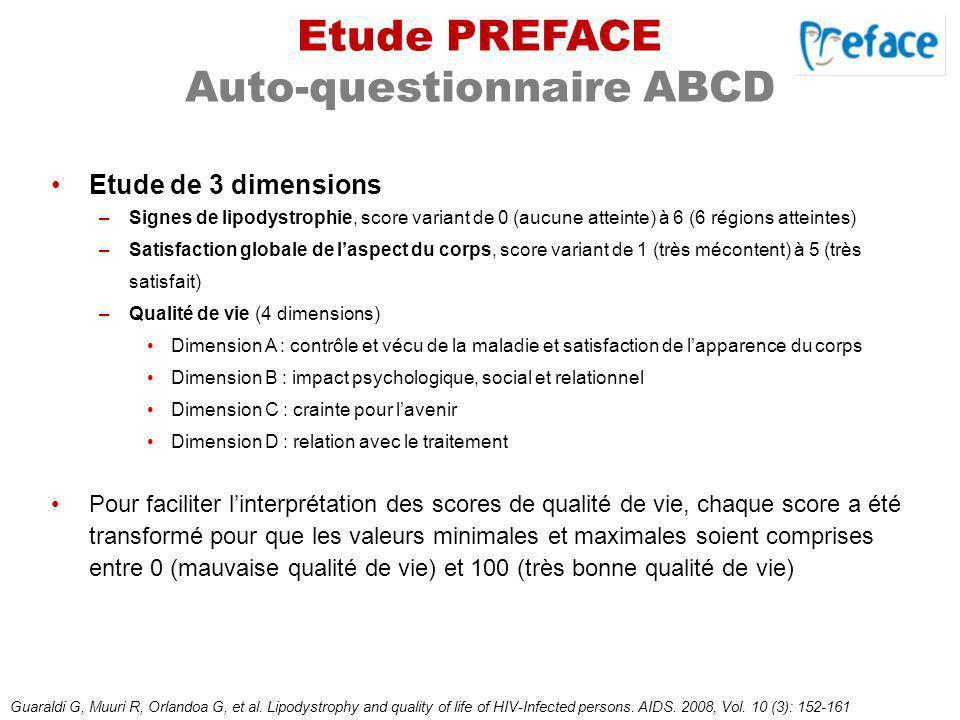 Etude PREFACE Auto-questionnaire ABCD