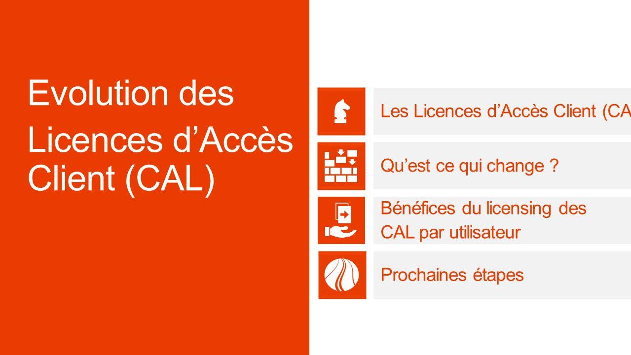 Licences d'Accès Client (CAL)