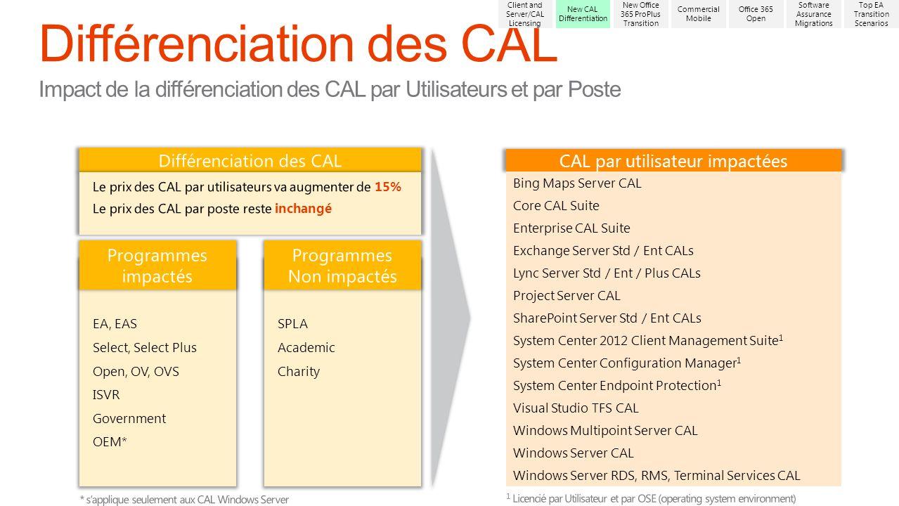 Différenciation des CAL