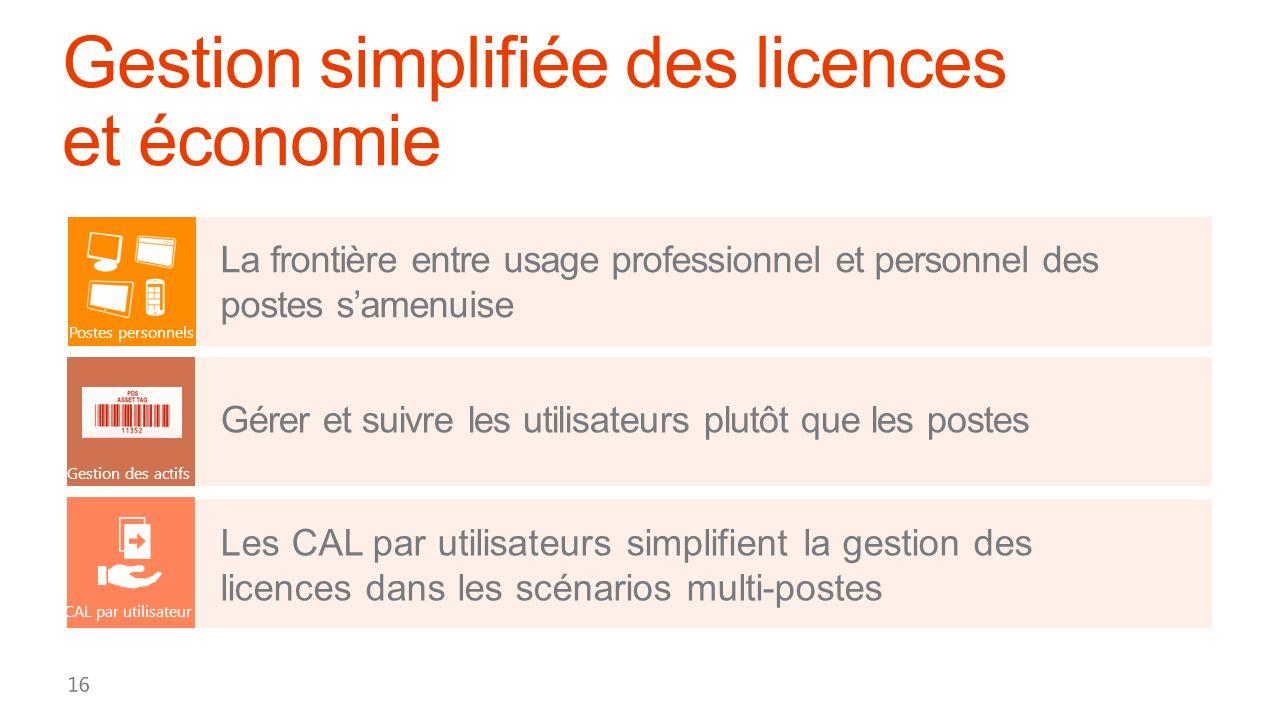 Gestion simplifiée des licences et économie