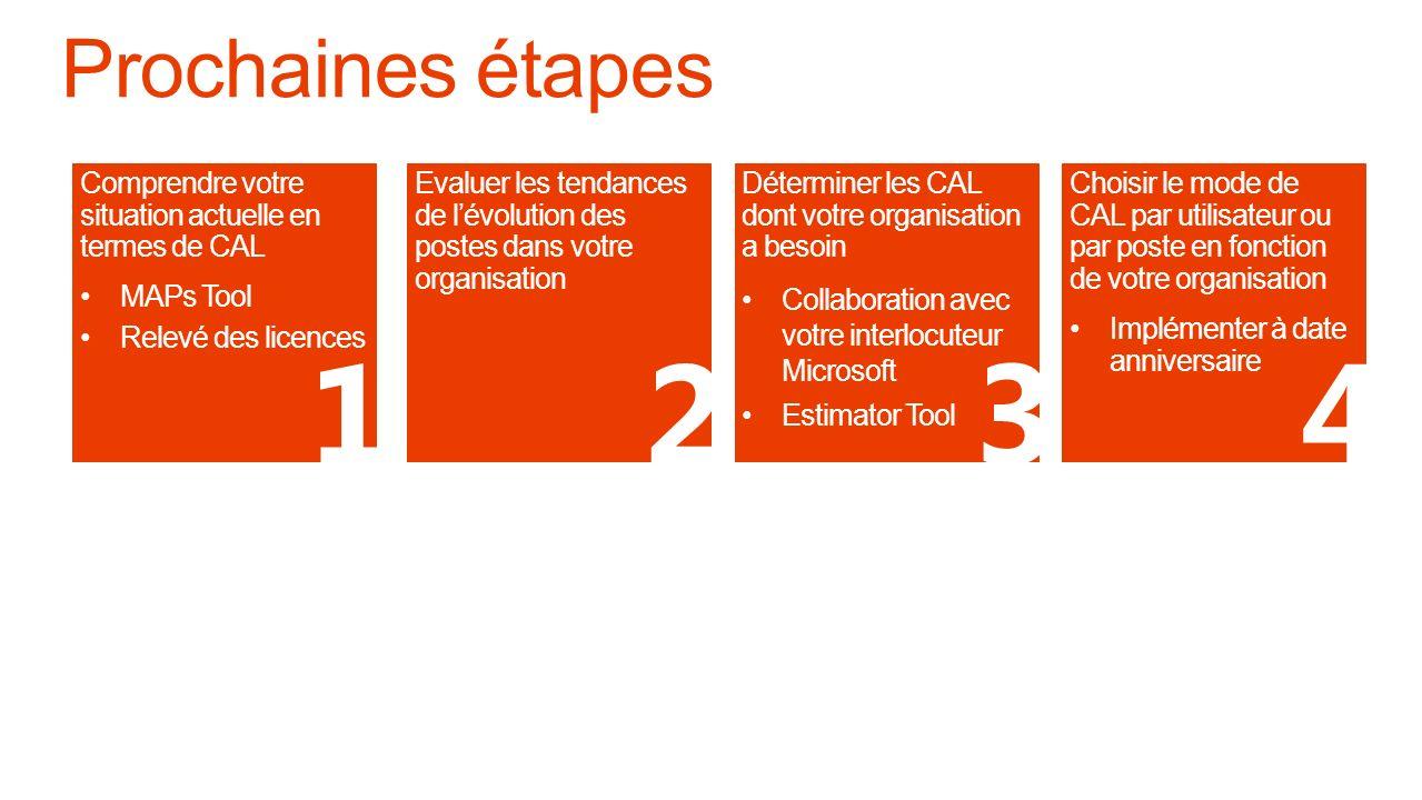 Microsoft Office 3/31/2017. Prochaines étapes. Comprendre votre situation actuelle en termes de CAL.