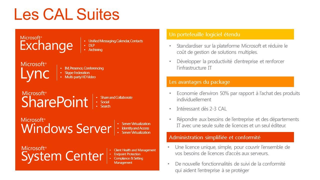 Les CAL Suites Un portefeuille logiciel étendu