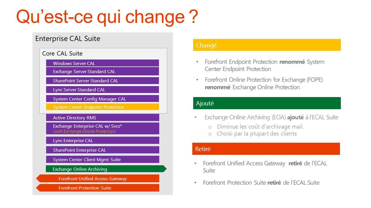 Qu'est-ce qui change Enterprise CAL Suite Changé Core CAL Suite