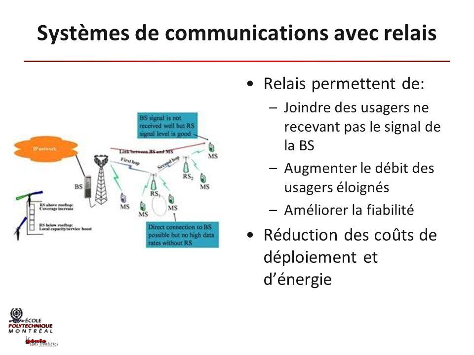 Systèmes de communications avec relais