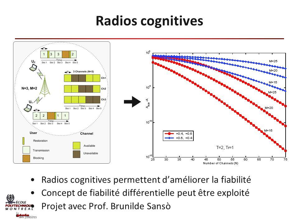 Radios cognitives Radios cognitives permettent d'améliorer la fiabilité. Concept de fiabilité différentielle peut être exploité.