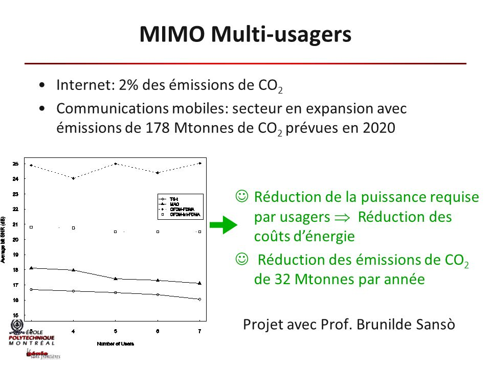 MIMO Multi-usagers Internet: 2% des émissions de CO2