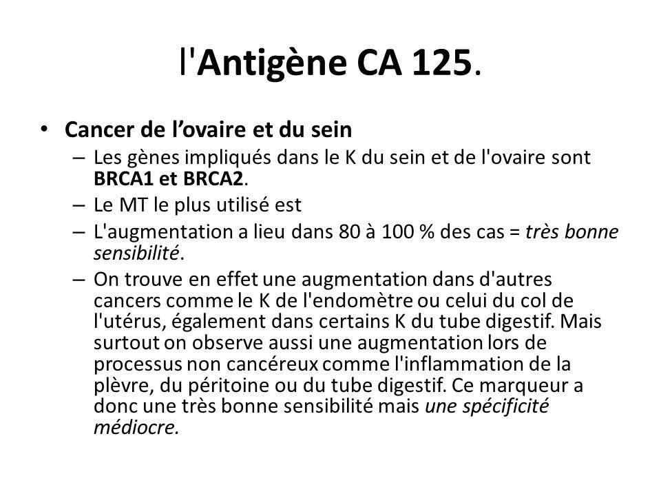 l Antigène CA 125. Cancer de l'ovaire et du sein