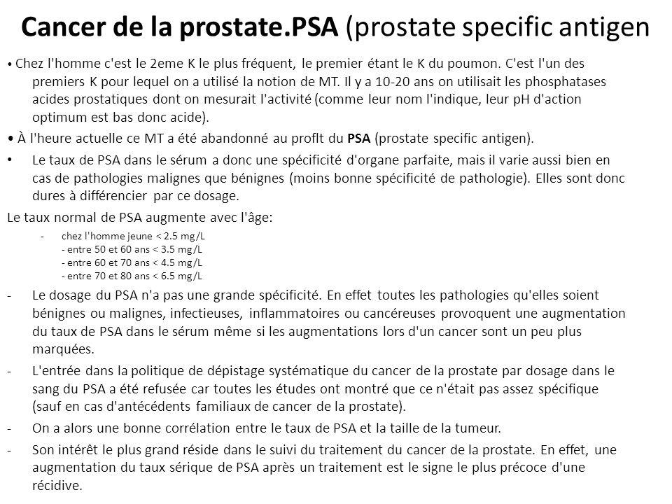 Cancer de la prostate.PSA (prostate specific antigen