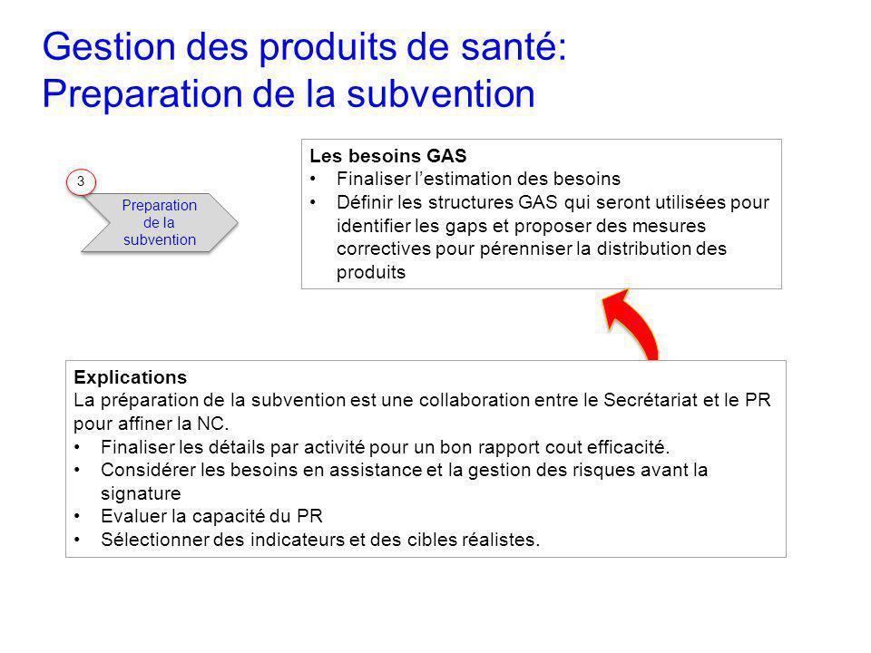 Gestion des produits de santé: Preparation de la subvention