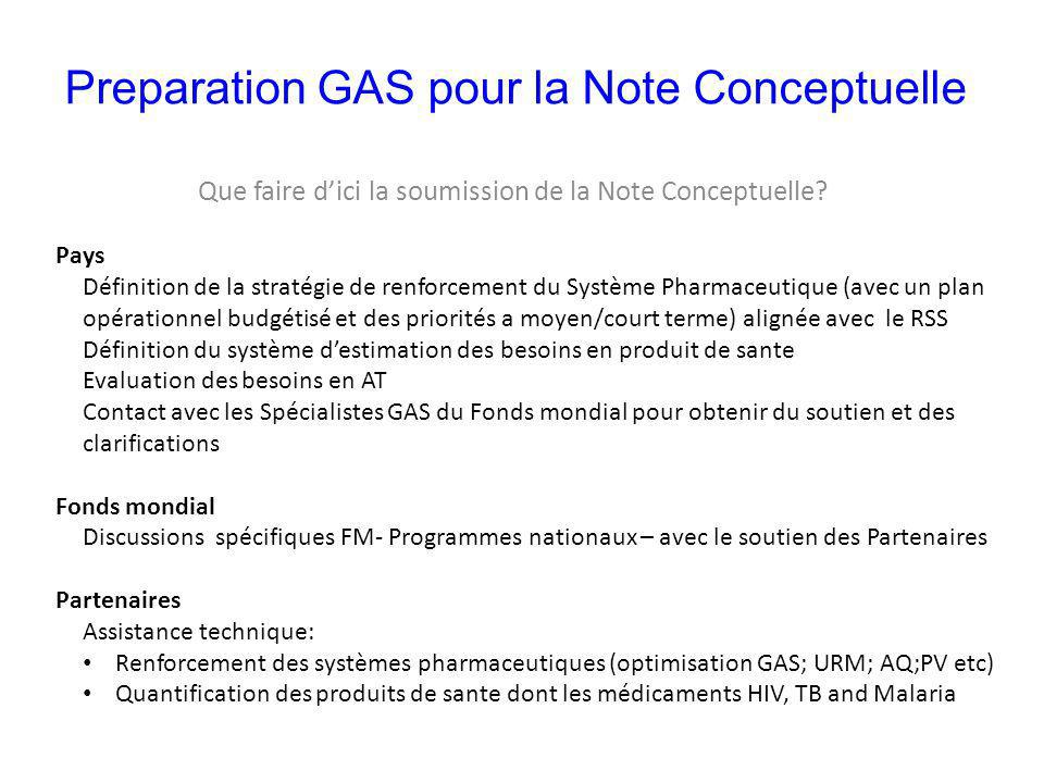 Preparation GAS pour la Note Conceptuelle