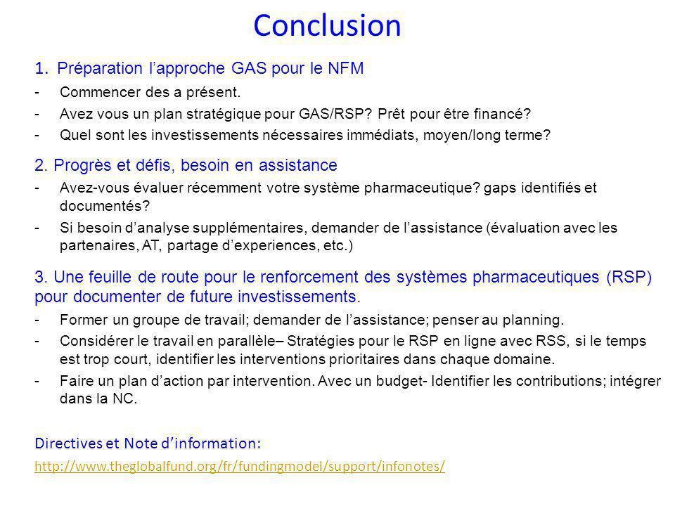 Conclusion 1. Préparation l'approche GAS pour le NFM