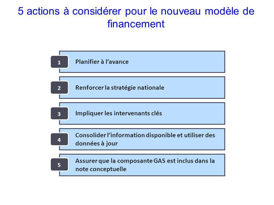 5 actions à considérer pour le nouveau modèle de financement