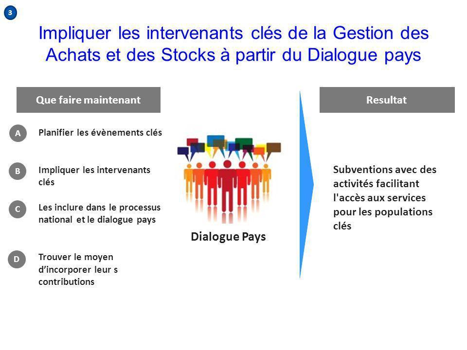 3 Impliquer les intervenants clés de la Gestion des Achats et des Stocks à partir du Dialogue pays.