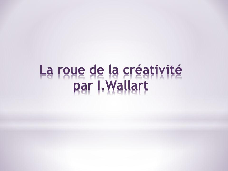 La roue de la créativité par I.Wallart