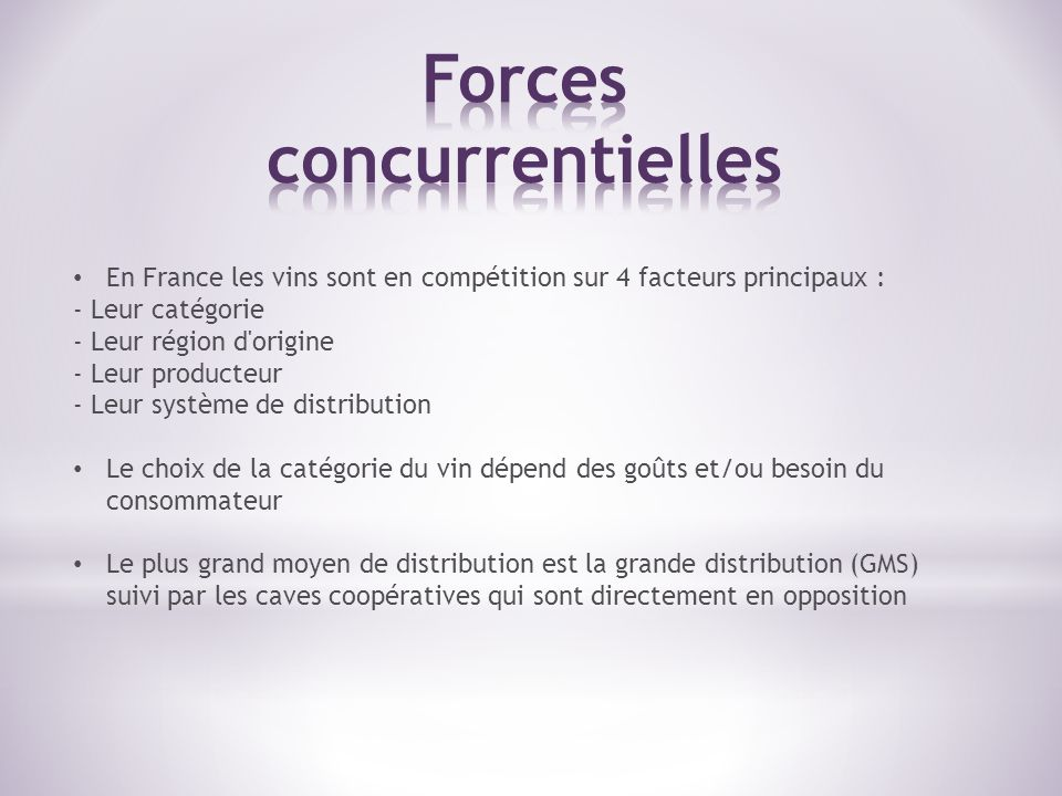 Forces concurrentielles