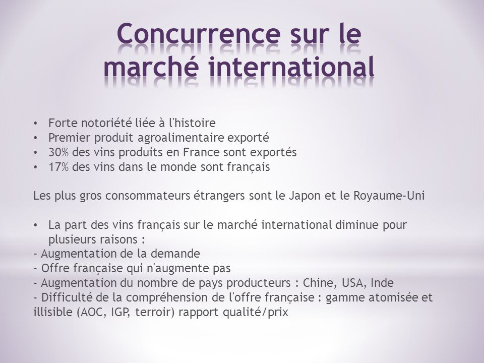 Concurrence sur le marché international
