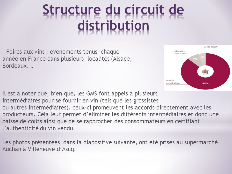 Structure du circuit de distribution