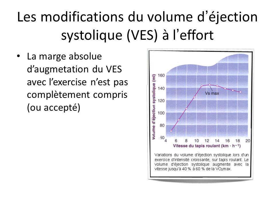 Les modifications du volume d'éjection systolique (VES) à l'effort