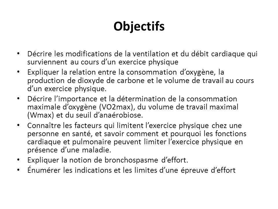 Objectifs Décrire les modifications de la ventilation et du débit cardiaque qui surviennent au cours d'un exercice physique.
