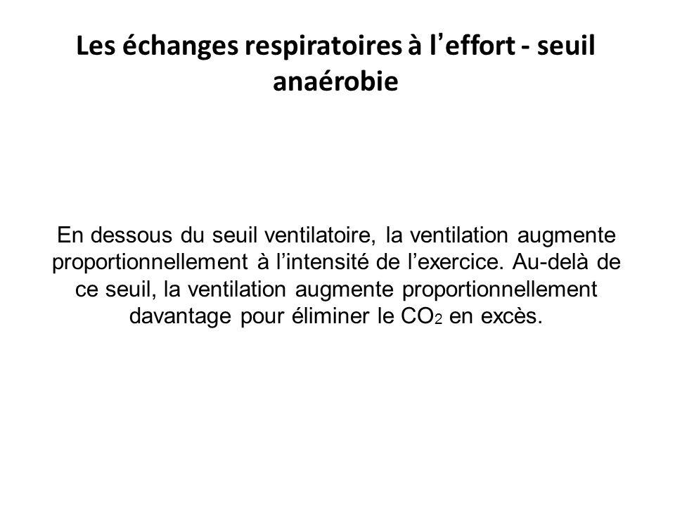 Les échanges respiratoires à l'effort - seuil anaérobie