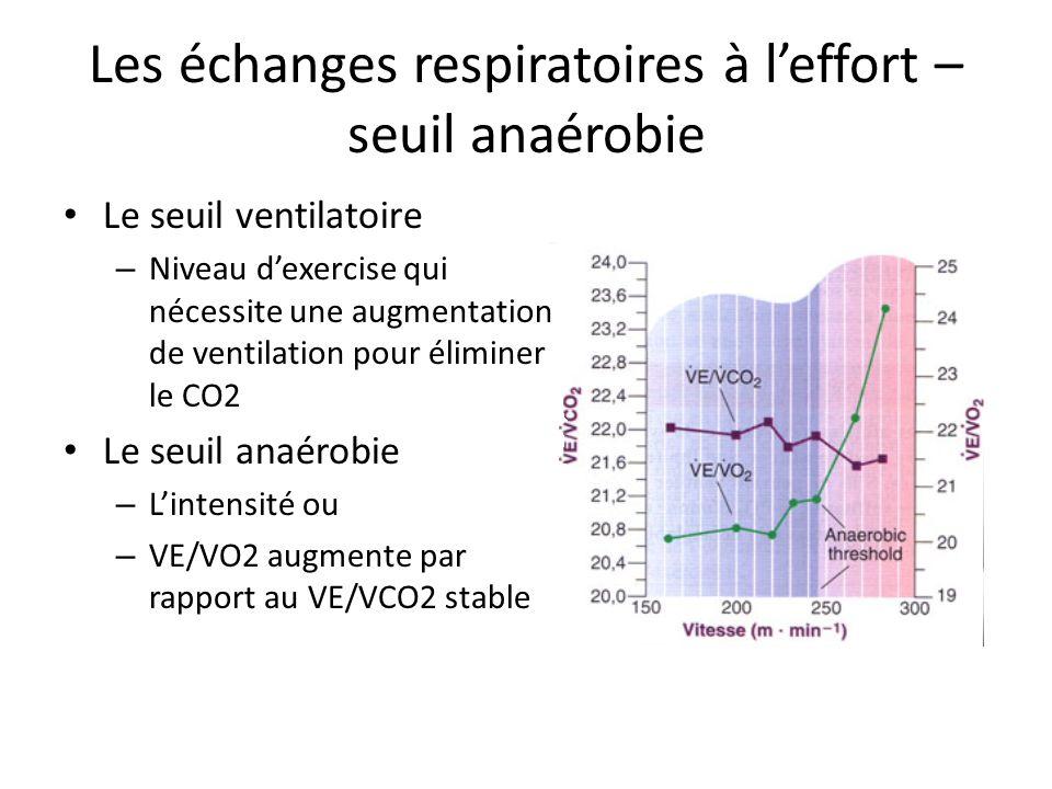 Les échanges respiratoires à l'effort – seuil anaérobie