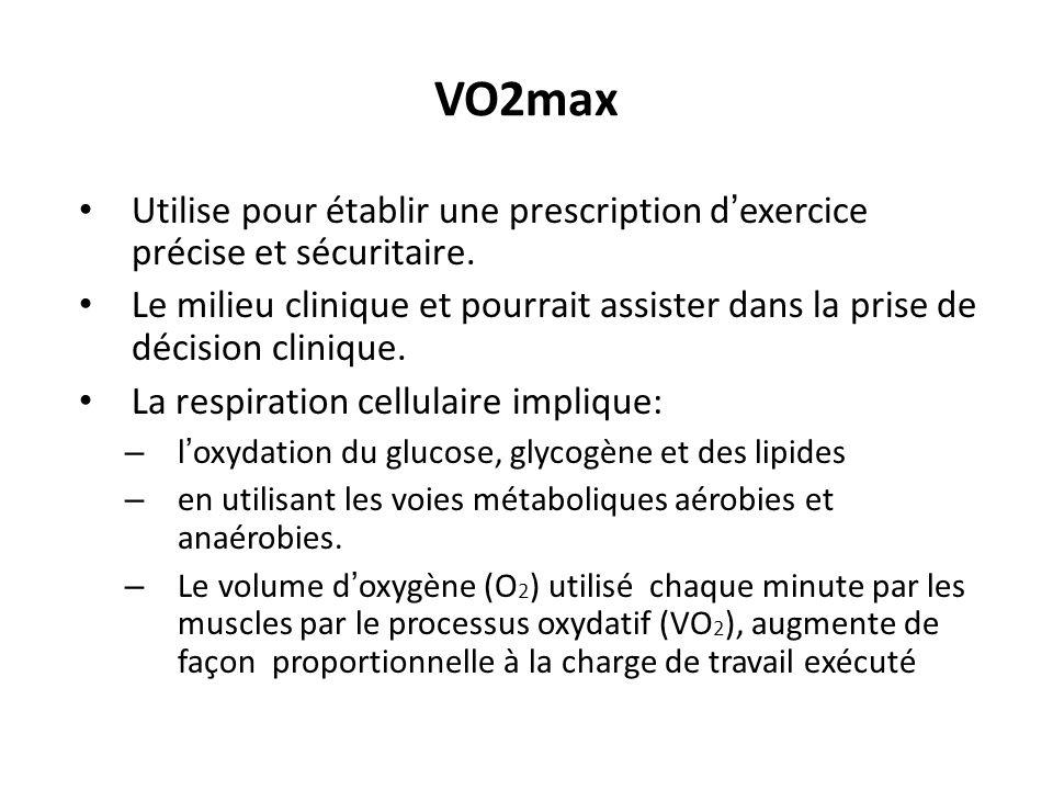 VO2max Utilise pour établir une prescription d'exercice précise et sécuritaire.