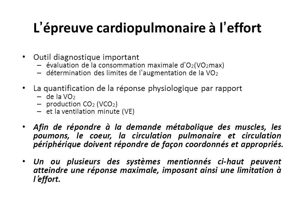 L'épreuve cardiopulmonaire à l'effort