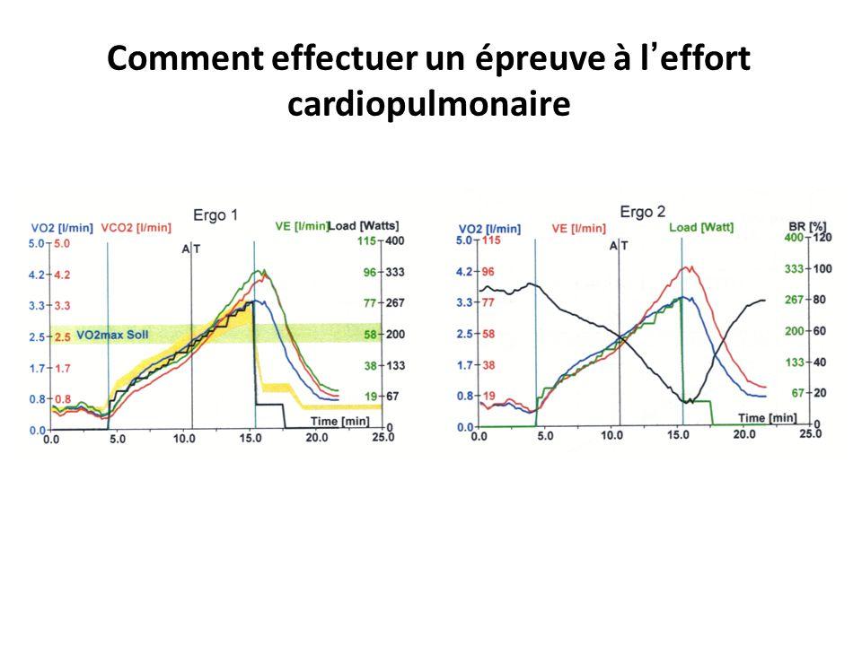 Comment effectuer un épreuve à l'effort cardiopulmonaire
