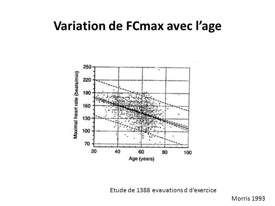 Variation de FCmax avec l'age