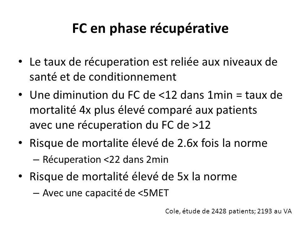 FC en phase récupérative