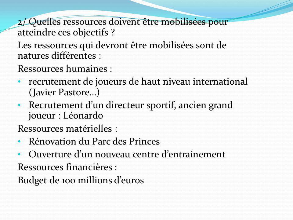 2/ Quelles ressources doivent être mobilisées pour atteindre ces objectifs