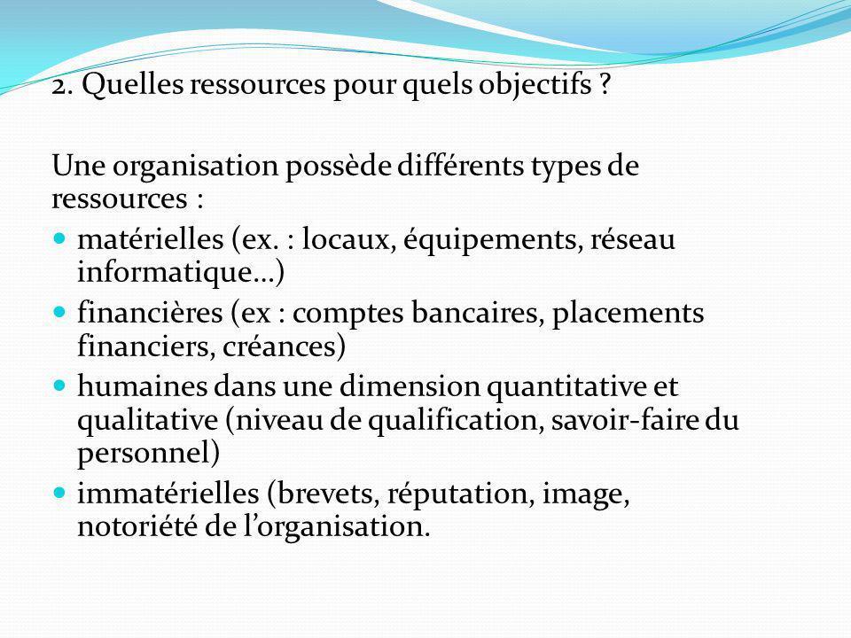 2. Quelles ressources pour quels objectifs