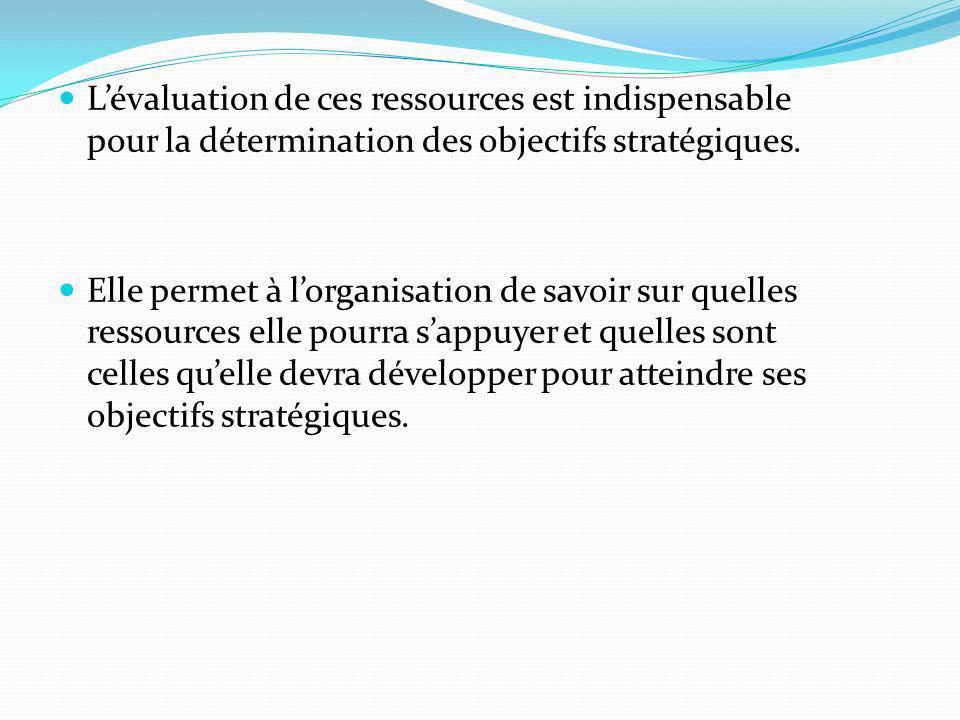 L'évaluation de ces ressources est indispensable pour la détermination des objectifs stratégiques.